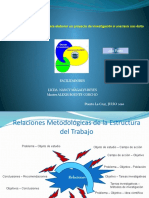 Síntesis metodológica para elaborar un proyecto de investigación2daParte