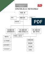 Organigrama-Estructural
