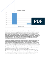 student assessment data