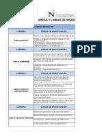 Lectura - Áreas y lineas de investigación UPN.xlsx