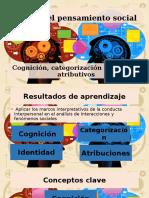 Bases Del Pensamiento Social - Copia