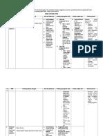Tabel Metode Studi