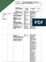Planificacion Diaria de Investifacion de Mercados 5.2