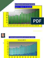 fisiopatología CV y monitorización Dr Saldaña.pptx