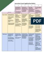 learninginnovationgrantapplicationrubric