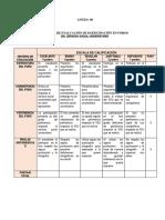 RUBRICA DE FORO.pdf
