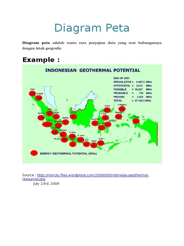 Diagram peta 1534110786v1 ccuart Gallery