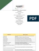 ICPM U1_A3_RIEG.docx