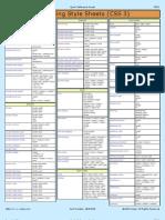 CSS3 Cheat Sheet
