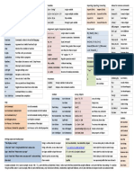 powershell-basic-cheat-sheet2.pdf