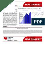 JUL 13 NBC Financial Group World Watch Hot Charts