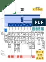 Struktur_BNI_ID.pdf