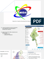 midaprojectpresentation_21520900