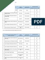 Pelaporan Perancangan Unit Sukan Ppdtl 2017