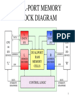 DUAL-PORT MEMORY BLOCK DIAGRAM.pdf