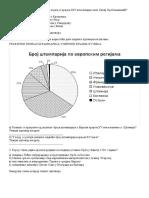 Istorija pitanja na kombinovanom testu završnog ispita 2012-2016.