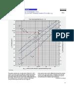 Chart uji kuantitatif