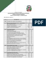 presupuesto OMSA