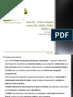 Inter-relações Entre Sig, Cadd, Sgbd, Smde e Sr