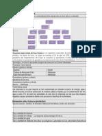 Generalidades de La Empresa APORTE COLABORATIVO