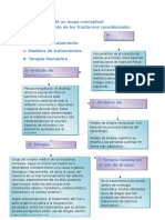 Psicologia General II Actividad 6