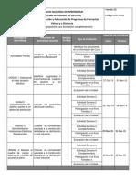 GFPI-F-011_Cronograma_complementaria_Tableros  Electricos.pdf