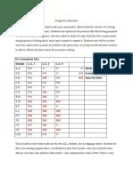 tws- design for instruction