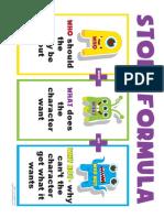 Poster Creative Writing Formula Sm