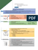 bioelementos  (1).pdf
