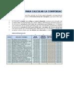 Plantilla Para Calcular CTS 2015 en Excel
