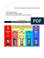 weimar political parties and personalities poster