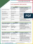 2016 Committee (Jan-Dec) by Affairscloud.pdf