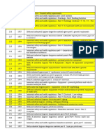 SASO Standards List.xlsx