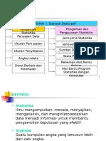 4. Statistik Diskriptif D-3 KepMa