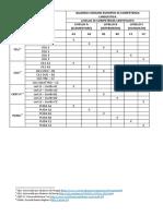 tabella_certificazioni