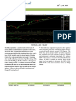 Derivative Report 11 April