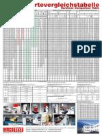 Conversii duritate.pdf