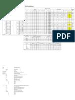 Data P&D Okt Divisi F1 TUME