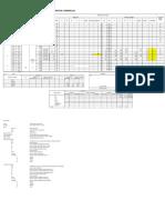 Data P&D Divisi Oktober F2 TUME