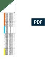 Crear Script Flecha Pozo