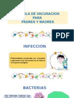 Charla de Vacunacion