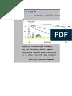 Antenna Downtilt Calculator