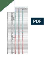 Copy of PISA Summary