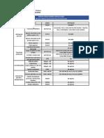Perfil y Plan de Trabajo de Adolfo Carlo Magno Castillo Meza
