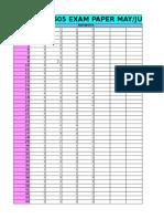 Past Paper Comparison PYC2605