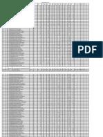 Notas Fin Investigacion 2013 PDF