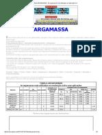 TABELA ARGAMASSAS - As Argamassas Mais Utilizadas Na Construção Civil