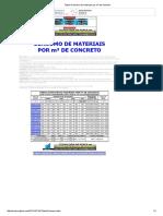 Tabela Consumo de materiais por m³ de concreto