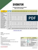 M2 112 6x4 13 Vel Reparto-Km (3)