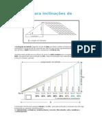 Normas Para Inclinações de Telhados